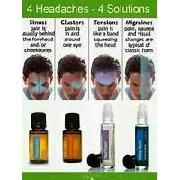The migraine & headache solution! promo codes