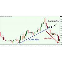Free tutorial the mt4 forex weekend gap ea active affiliates get it free