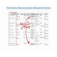 The online money system blueprint tutorials