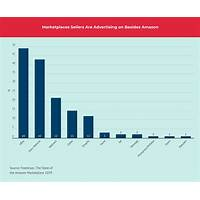 The sales expose ebook step by step