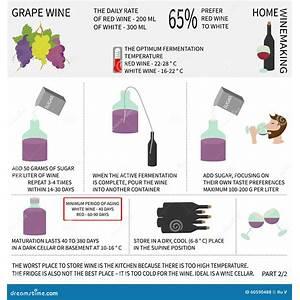 The secrets to making wine bonus