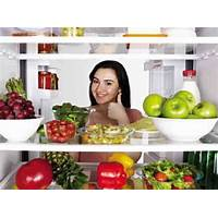 The simple, proven plan for weight loss & control technique