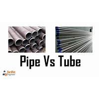 The site for tube and pipe industries promo codes