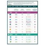 Download film the social life 2017