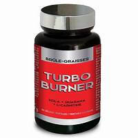 The turbo fat burner promo codes