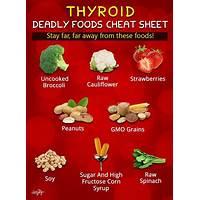 Discount thyroid wellness diet