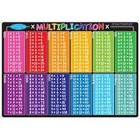 Time for tables pc games learn multiplication facts coupon