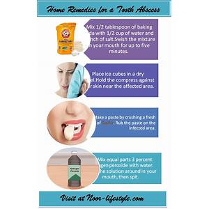 Tooth abscess relief your tooth abscess reliefer cheap