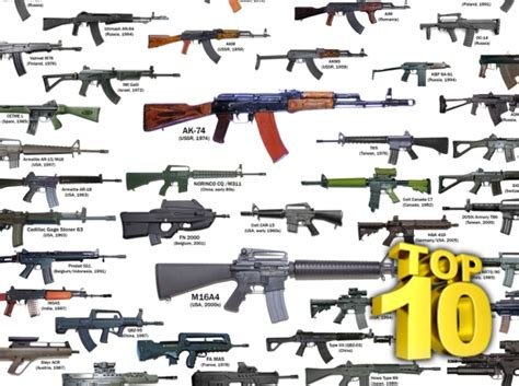 Top Ten Assault Rifles Of All Time