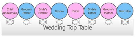 Top table plan for wedding Image