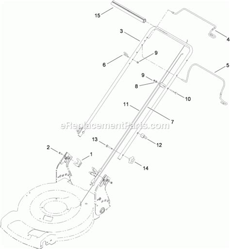 Toro Lawn Mower 20331 Ereplacementparts Com And Panteao Productions Make Ready With Eag Preparing For