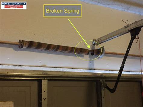 Torsion Spring Broken Garage Door How To Open Make Your Own Beautiful  HD Wallpapers, Images Over 1000+ [ralydesign.ml]