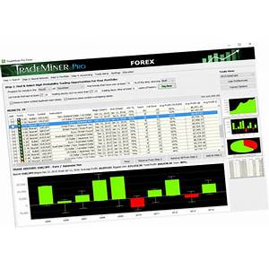 Coupon code for trademiner scan for market cycles and trends *