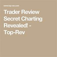Trader review secret charting revealed stocks and options promo