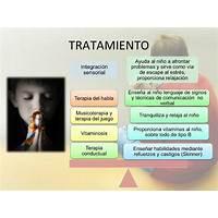 Tratamiento del autismo scam?