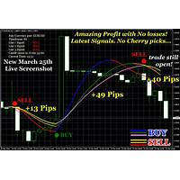 Triple profit winner coupon codes