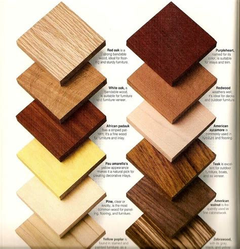 Types of wooden chairs Image