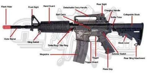 Typical Assault Rifle