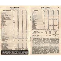 Ultimate guide to canning and preserving killer conversions! promo codes