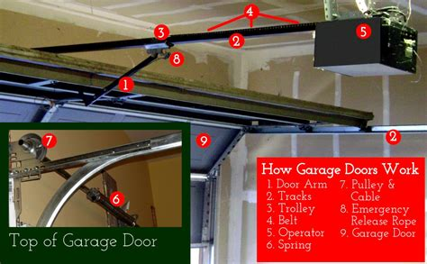 Up And Over Electric Garage Door Openers Make Your Own Beautiful  HD Wallpapers, Images Over 1000+ [ralydesign.ml]
