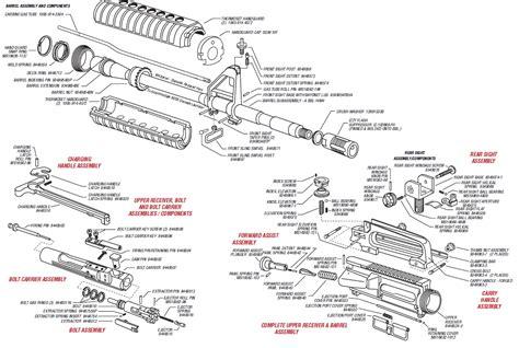 Upper Ar 15 Parts List