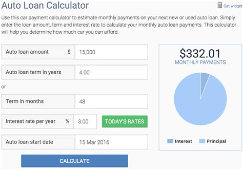 Used Car Down Payment Calculator >> Used Car Loan Rates Calculator Settlement Offer With