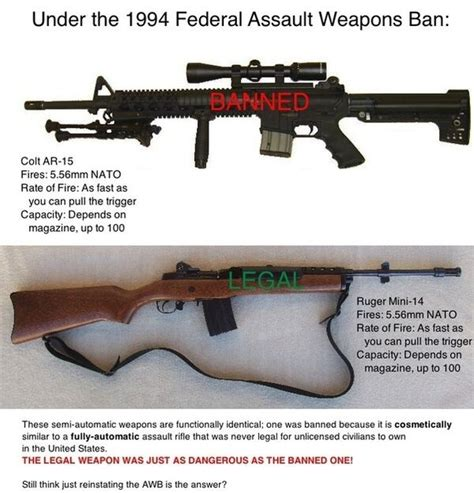 Utah Definition Of Assault Rifle Changed To Fully Auto Weapon