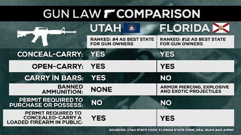 Utah Rifle Hunting Laws
