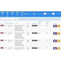 Value football betting football software generating profits promotional code