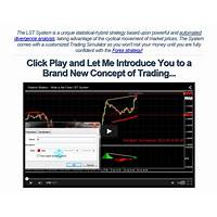 Coupon code for vladimir's forex lst system