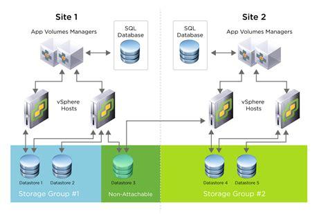 Vmware Architecture Math Wallpaper Golden Find Free HD for Desktop [pastnedes.tk]