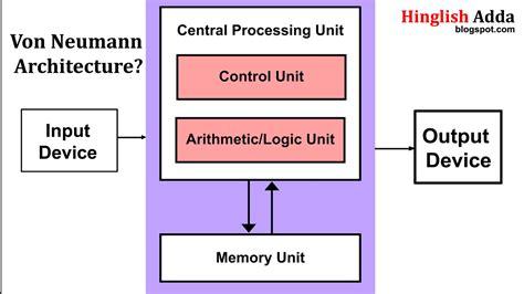 Von Neuman Architecture Math Wallpaper Golden Find Free HD for Desktop [pastnedes.tk]