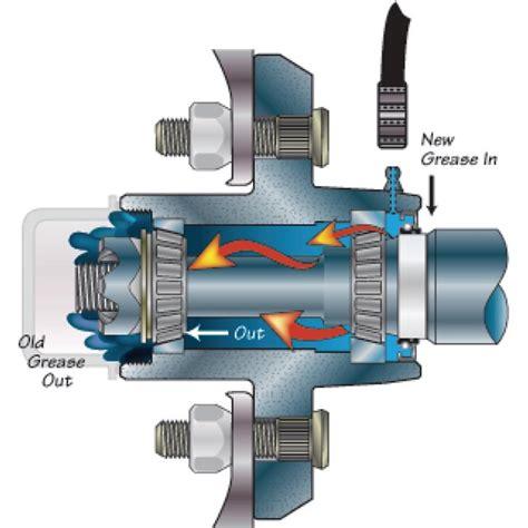 Vortex Tie Down Engineering 48355v