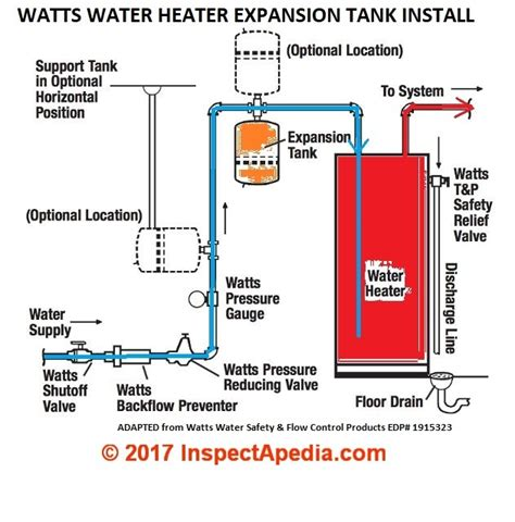 watts expansion tank installation instructions pdf manual