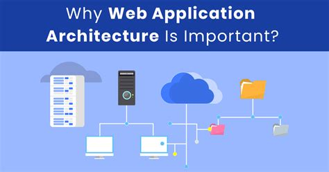 Web Application Architecture Design Iphone Wallpapers Free Beautiful  HD Wallpapers, Images Over 1000+ [getprihce.gq]