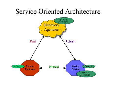 Web Services Architecture Math Wallpaper Golden Find Free HD for Desktop [pastnedes.tk]