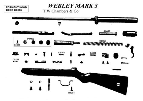 Webley Mk3 Air Rifle Parts
