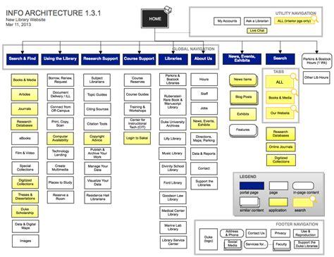 Websitermation Architecture Math Wallpaper Golden Find Free HD for Desktop [pastnedes.tk]