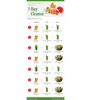 Week Juice Fast