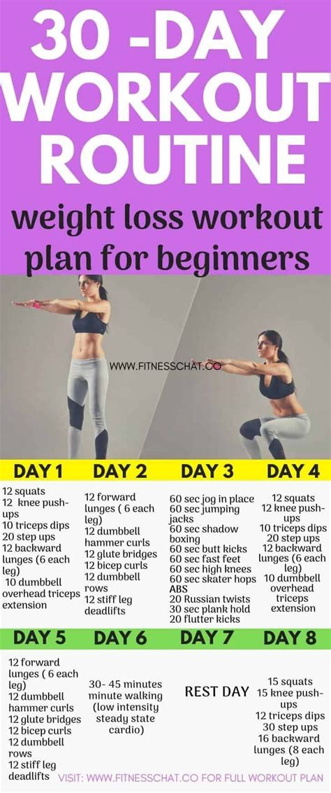 weight loss workout plan for beginners female