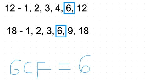 What Ar Th Greatest Common Factors For 15 And 49