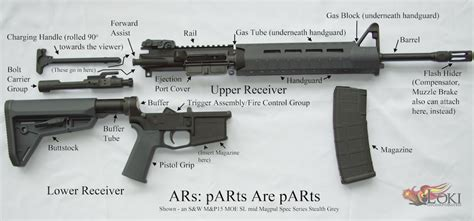 What Are The Parts Of An Ar 15 Called