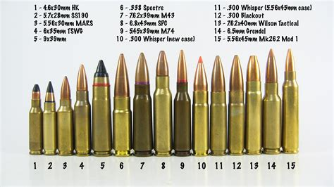What Caliber Bullet Does An Ar15 Use