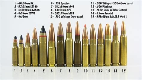 What Caliber Bullet Does The Ar 15 Shoot