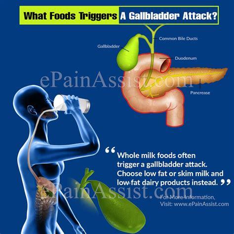 What Foods Trigger Gallbladder Attacks