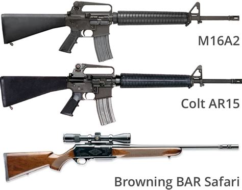 What Is Disadvantages Of Ar15 Compared To Other