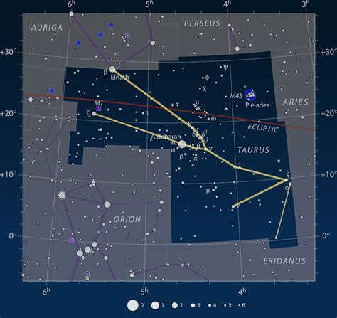 Taurus-Question What Is Taurus Astronomical Constellation.