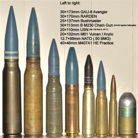 What Is The Best 50 Bmg Ammo For Target Practice