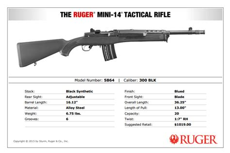 What Is The Twist Rate Of A Ruger Mini 14