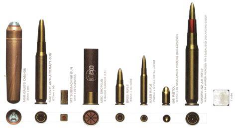 What Kind Of Ammo Do Starwars Guns Use